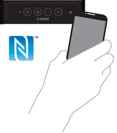 NXP100 connection diagram