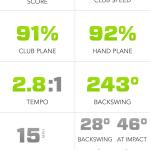 Zepp Golf Swing App