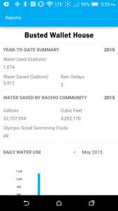 Rachio Iro App - Reports