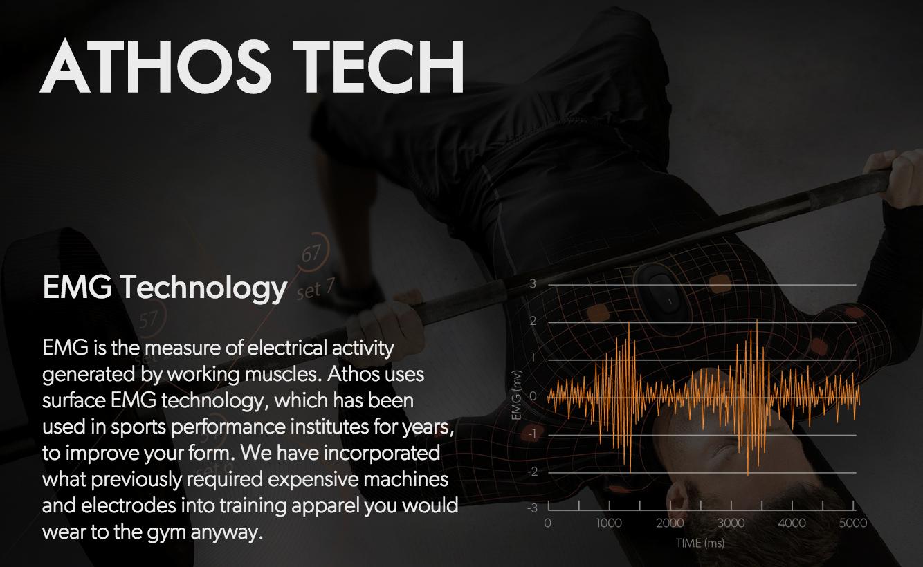 Athos Tech - EMG Technology