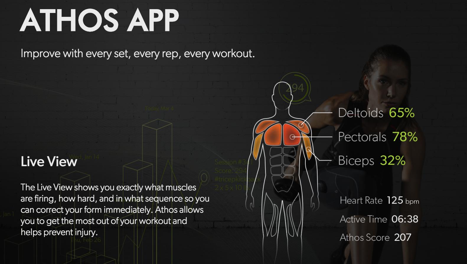 Athos-App-Interface