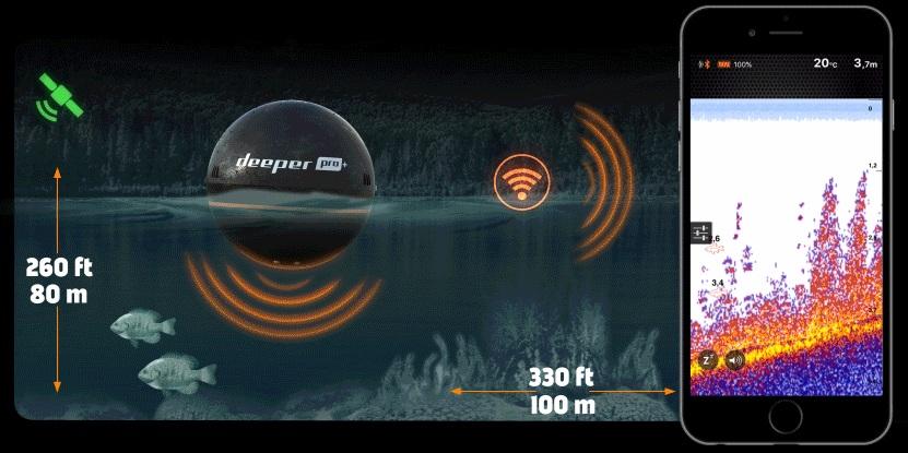 Deeper-Smart-Sonar-Pro-Plus-Review-1