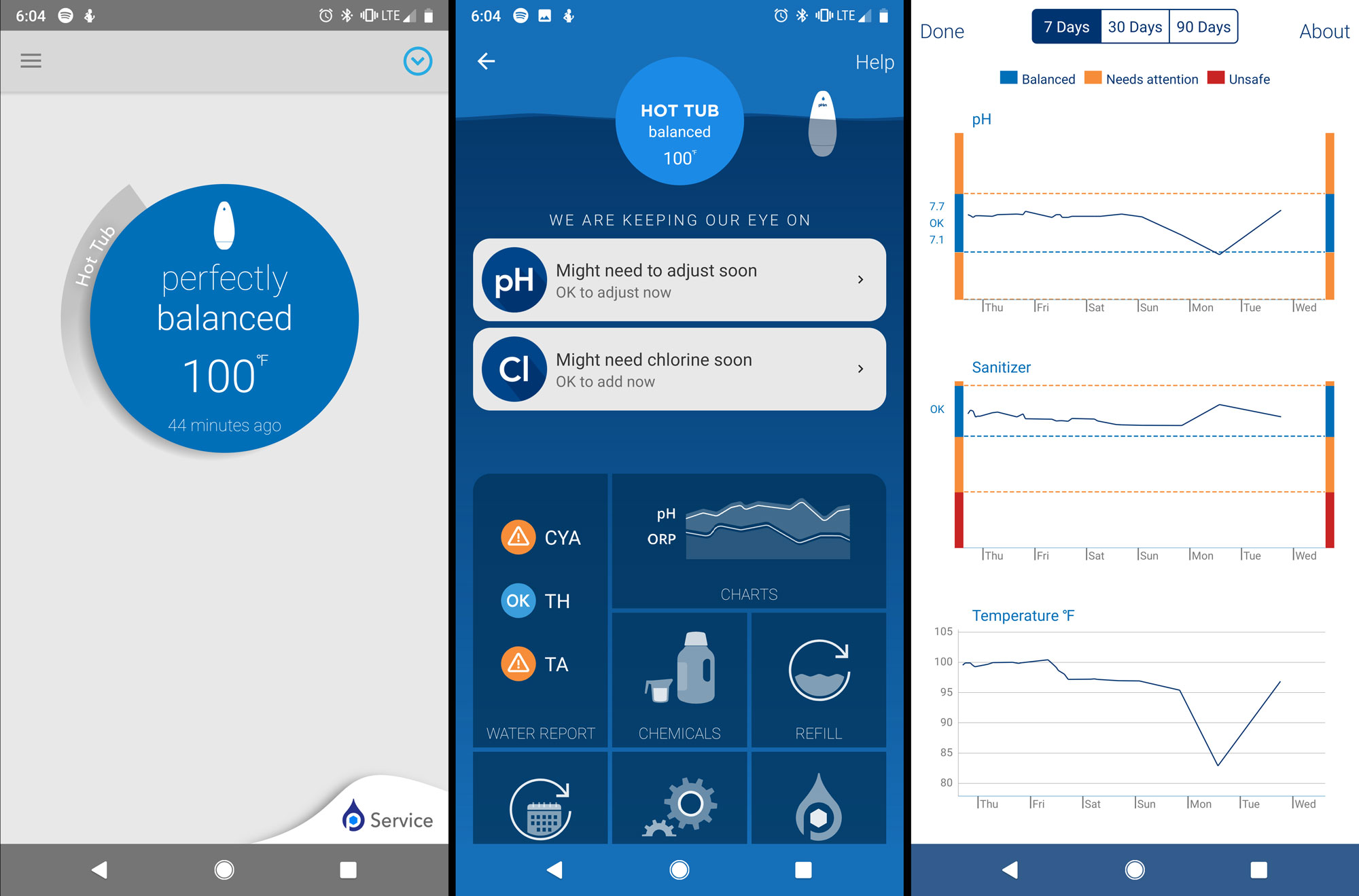 pHin-spa-specs-app